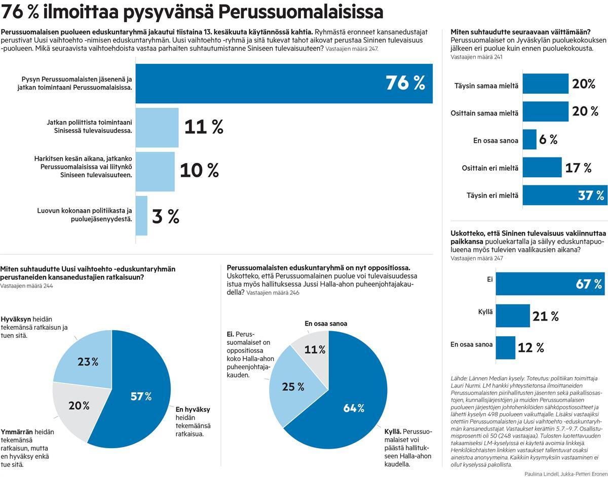 Tupakka-askin hinta Suomessa kohta 8 euroa, Venäjällä 1,4 euroa - räjähtääkö tupakkaralli?
