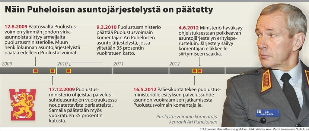 Aamulehti Näköislehti Kirjaudu